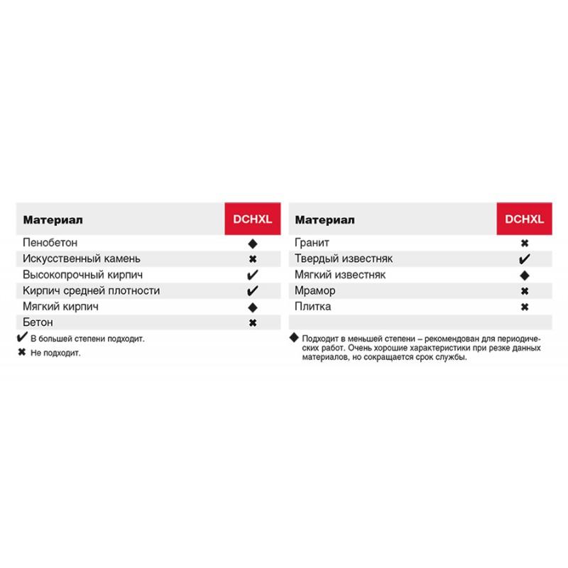 Kopoнка для сухого aлмaзного сверления с пылеудалением DCHXL 82 х 490 мм MILWAUKEE 4932399165